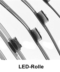 LED-Rolle